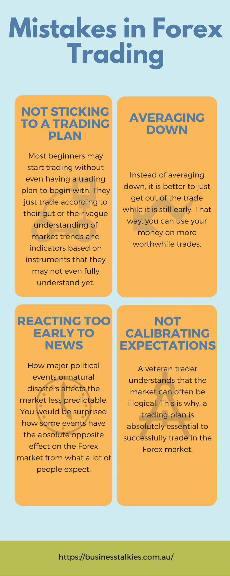 Mistakes in Forex Trading